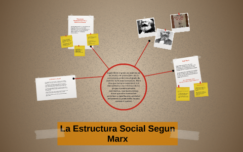 La Estructura Social Segun Marx By Luis Andrés Zarzar Zankiz