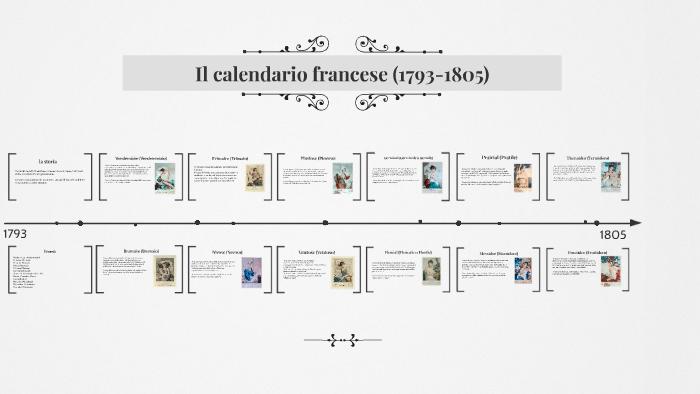 Terzo Mese Del Calendario Rivoluzionario Francese.Il Calendario Francese 1793 1805 By Beatrice Cane On Prezi