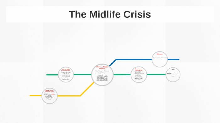 The Midlife Crisis by Chris Immen on Prezi