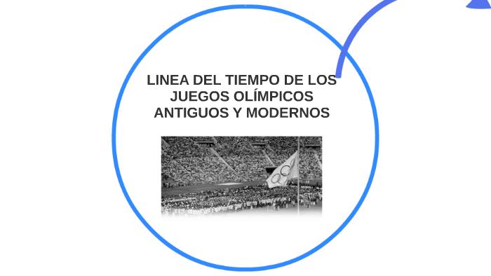 Linea Del Tiempo De Los Juegos Olimpicos Antiguos Y Modernos By