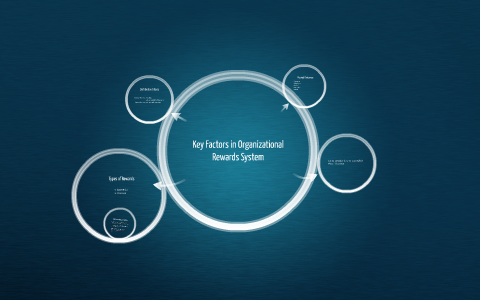 Key Factors In Organizational Rewards System By