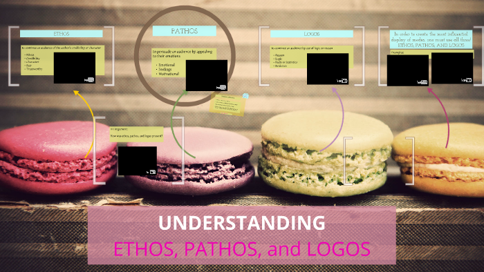 UNDERSTANDING ETHOS, PATHOS, and LOGOS by Crystal Lamitina
