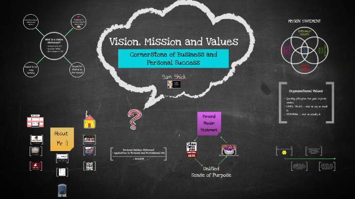 www franklincovey com msb missions personal