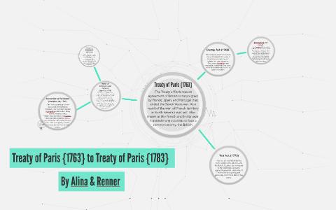 whats the treaty of paris