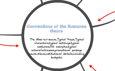Conventions of The Romance Genre by Tom Royston on Prezi