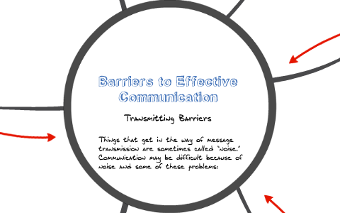 Barriers to Effective Communication (Transmitting Barriers