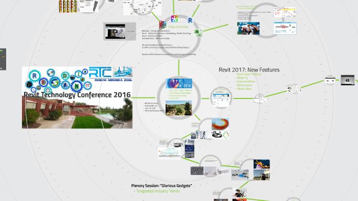 Revit Technology Conference 2016 by Kinkai Chang on Prezi