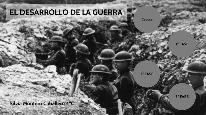 El Desarrollo De La Guerra By Silvia Montero Caballero