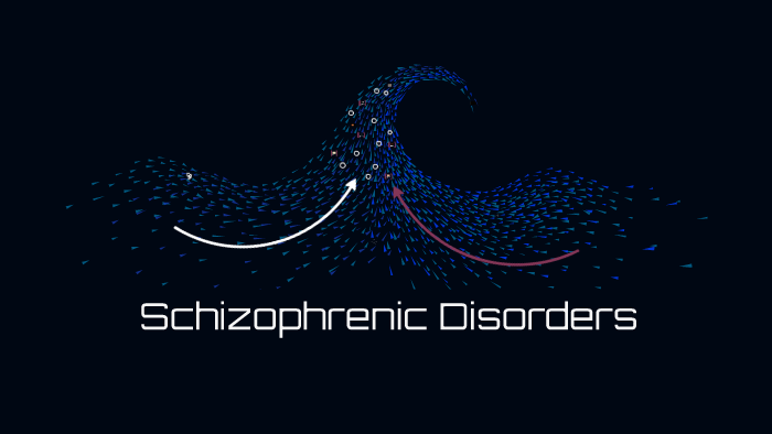 Schizophrenic Disorders By Amita Sastry On Prezi
