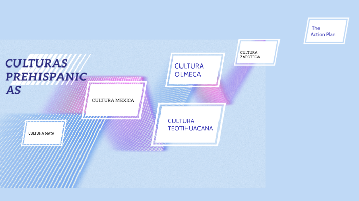 Culturas Prehispanicas By Anayeli Alfonso Sanchez On Prezi Next