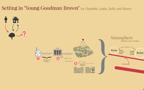 young goodman brown setting