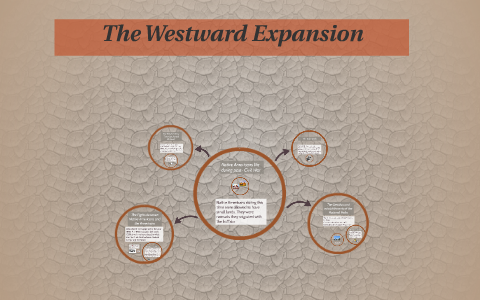 westward expansion 1860 to 1890