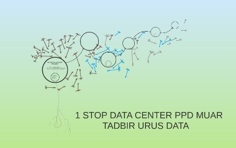 1 Stop Data Center Ppd Muar By Ida Eyda