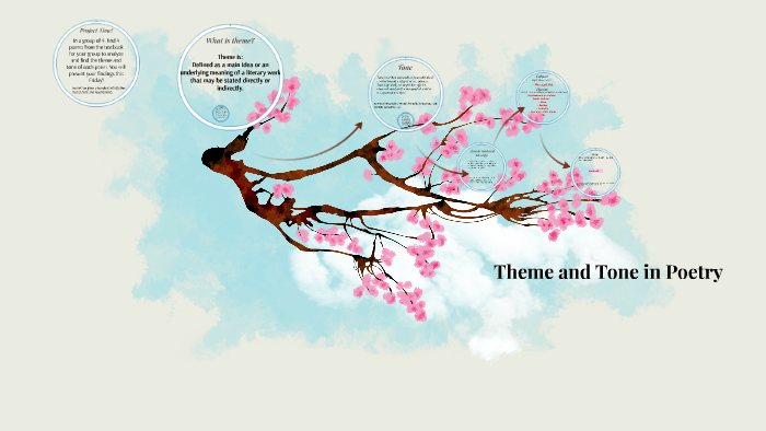 Theme and Tone in Poetry by on Prezi