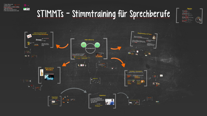 Dtag Workshop Stimmtraining By Christian Erhard On Prezi