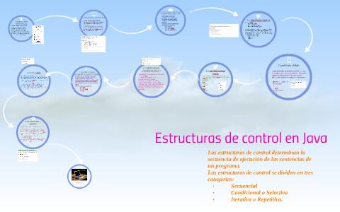 Estructuras De Control En Java By Claudia Santillán On Prezi