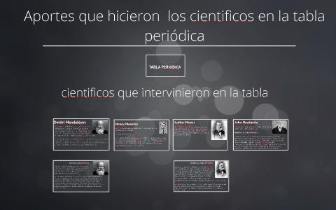aportes que hicieron los cientificos en la tabla peridica by javier rojas on prezi