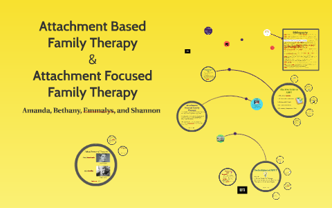 Attachment Based/ Focus Family Therapy by Bethany Sanders ...