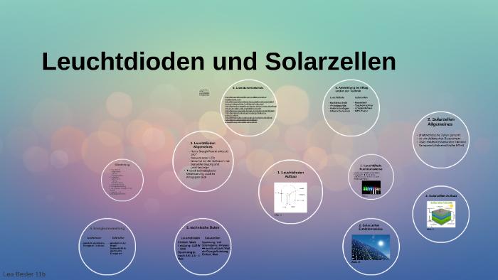 Leuchtdioden Und Solarzellen By Lea Besler On Prezi