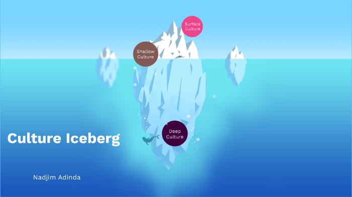 nadjims cultural iceberg english a3 by nadjim adinda on prezi next