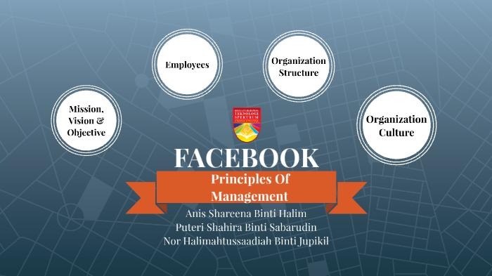 Facebook by Anis Shareena Halim on Prezi Next