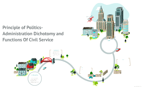 Principle of Politics-Administration Dichotomy and Functions