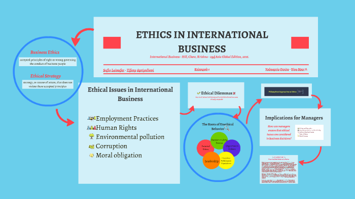 ethical issues faced by managers in dealing with international business