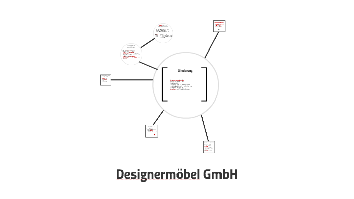 Designermöbel Gmbh By Joshua Wanzek On Prezi