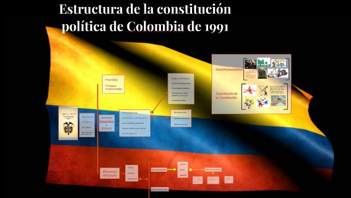 Estructura De La Constitución Política De Colombia By