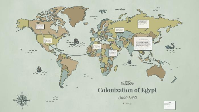 who colonized egypt