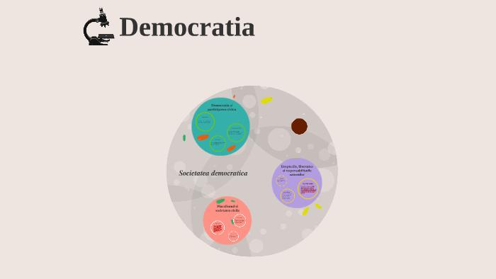 Societate democratica