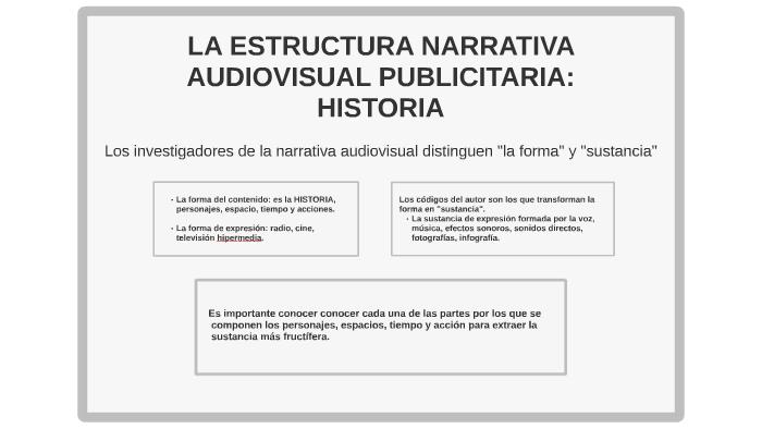 La Estructura Narrativa Audiovisual Publicitaria Historia