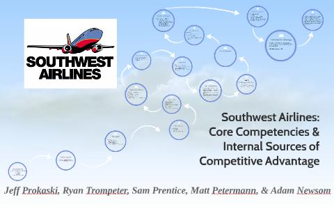 southwest airlines success