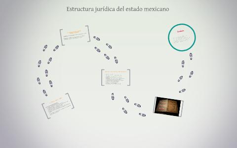 Estructura Jurídica Del Estado Mexicano By Victor Njr On Prezi