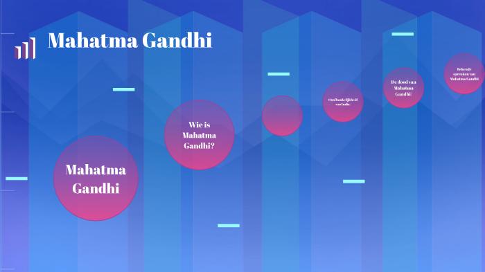 Mahatma Gandhi By Skenia Ram On Prezi Next