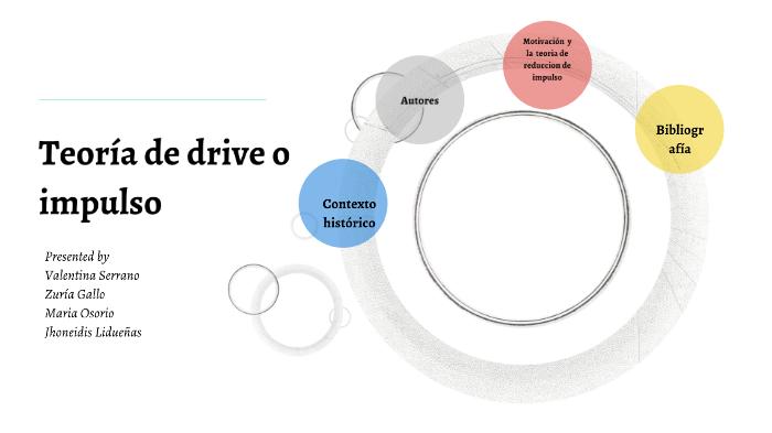 Teoria De Drive O Impulso By Valentina Serrano On Prezi Next