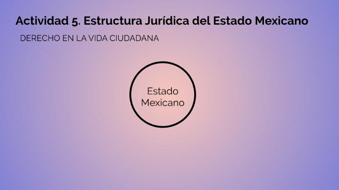 Actividad 5 Estructura Jurídica Del Estado Mexicano By
