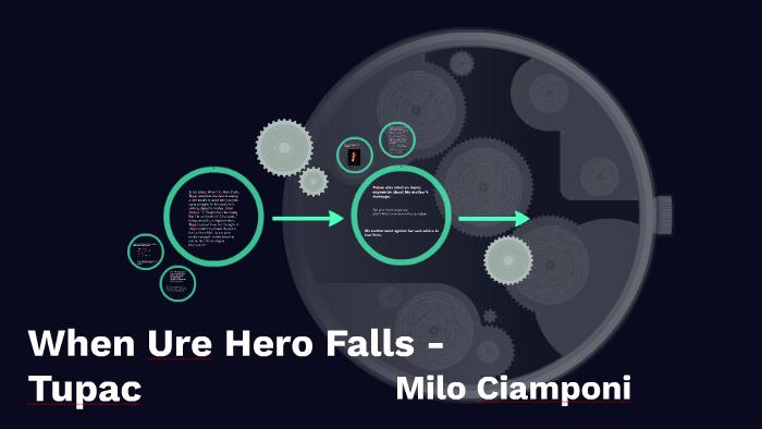 In His Poem When Ure Hero Falls By Milo Ciamponi On Prezi