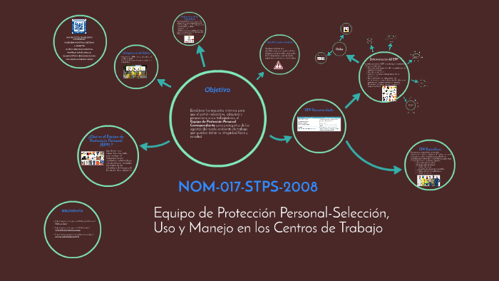 700af03e3c NOM-017-STPS-2008 by Patricia Hernandez on Prezi