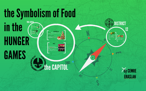 The Symbolism Of Food In The Hunger Games By Cemre Eraslan On Prezi