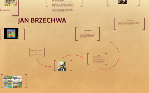 Jan Brzechwa By Zosia Kasia On Prezi
