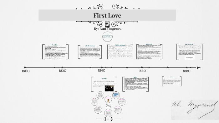 first love turgenev summary