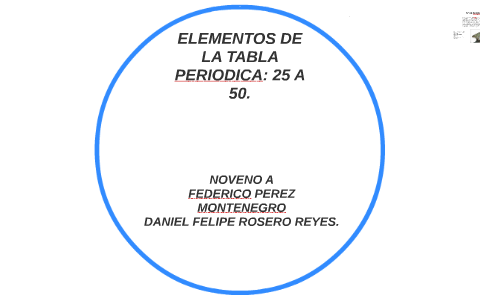 elementos de la tabla periodica 25 a 50 by daniel rosero on prezi