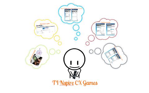 TI Nspire CX GAMES by Melinda Her on Prezi