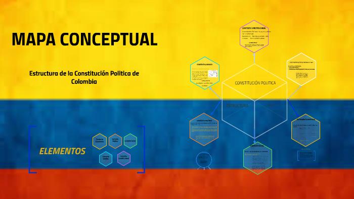 Mapa Mental Constitución Política By Diego Diaz Vera On Prezi