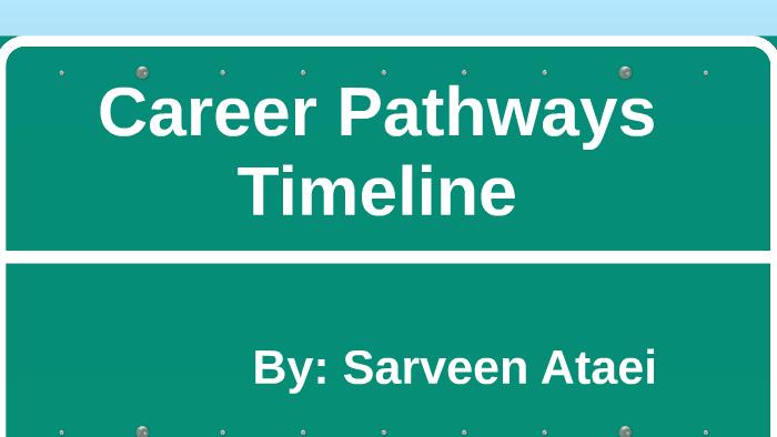 Career Pathways Timeline by sarveen ataei on Prezi
