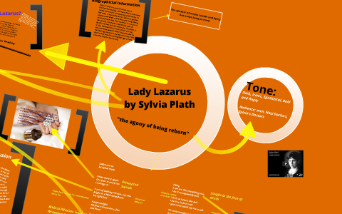 sylvia plath lady lazarus analysis sparknotes