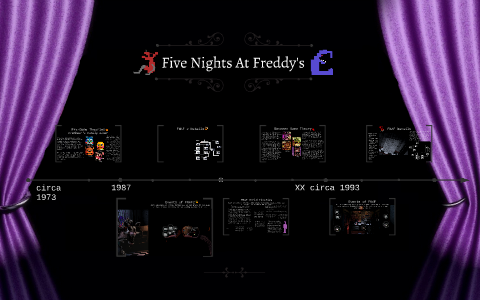 Five Nights at Freddy's by Kelby Trejo on Prezi