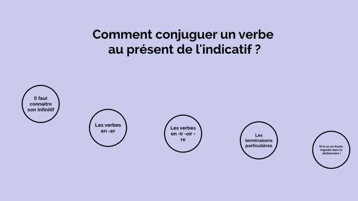 Comment Conjuguer Un Verbe Au Present De L Indicatif By N M On Prezi Next
