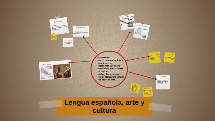 Lengua Española Arte Y Cultura By Alejandra Cota Foncerrada